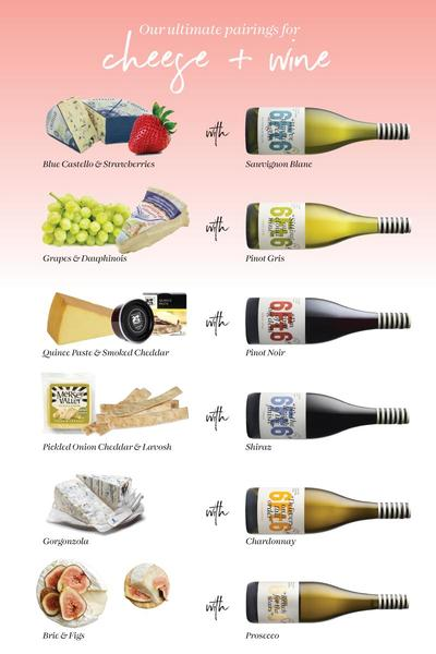 cheese and wine matching guide by 6Ft6